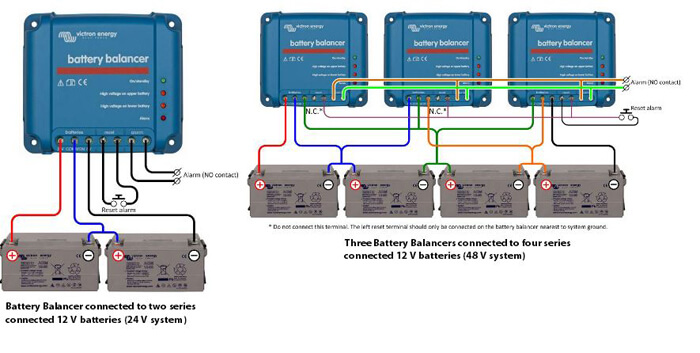 Battery-balancer-Victron